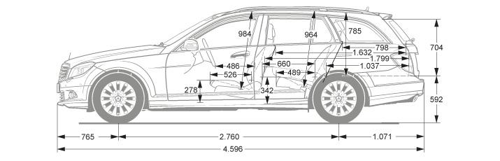 Mercedes C Technical Data