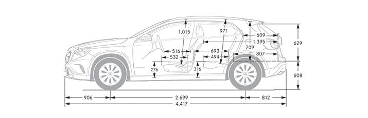 Putra Borneo Nusantara Indah Autorized Mercedes Benz Dealer The Gla Cl Off Roaders Dimensions